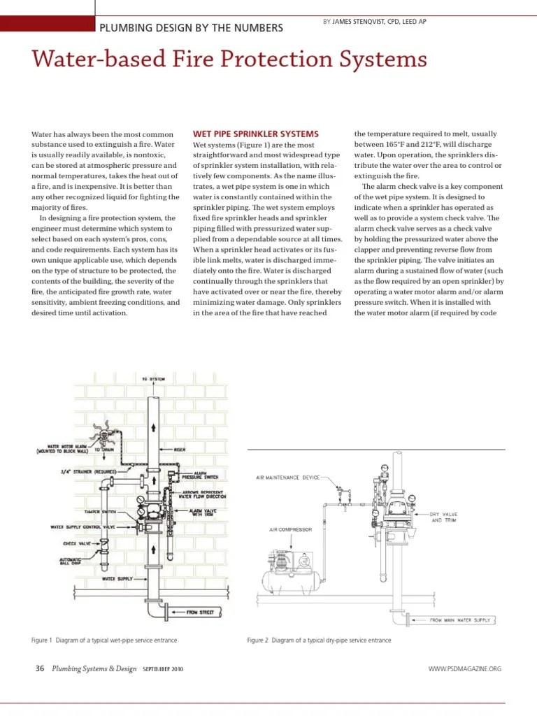 sprinkler system plumbing diagram [ 768 x 1024 Pixel ]