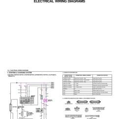 Nissan Patrol Radio Wiring Diagram Philips Advance Ballast Daewoo Refrigerator Library Nubira Starting Know About U2022 Cielo Electrical