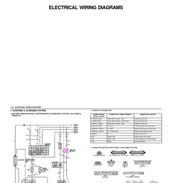 daewoo nexia wiring diagram wiring librarydaewoo nubira wiring diagram starting know about wiring diagram  [ 768 x 1024 Pixel ]