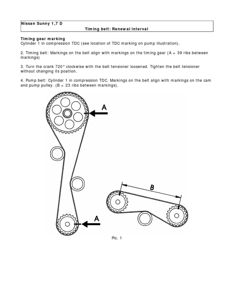 Diagrama de Sincronizacion Nissan Cd17