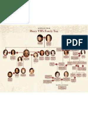 Henry Viii Family Tree : henry, family, Henry, VIII's, Family, Kingdom, England, English, Royal, Houses