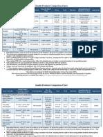 Insulin chart also comparison pdf disorders of endocrine pancreas rh scribd