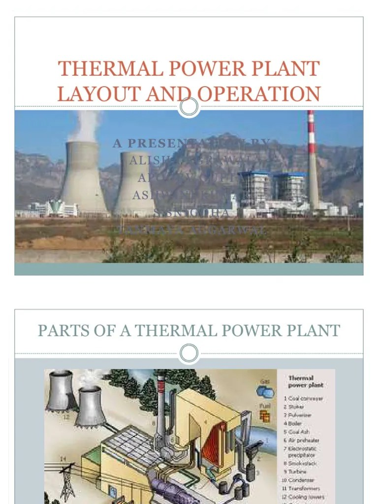 medium resolution of nuclear power plant layout and operation