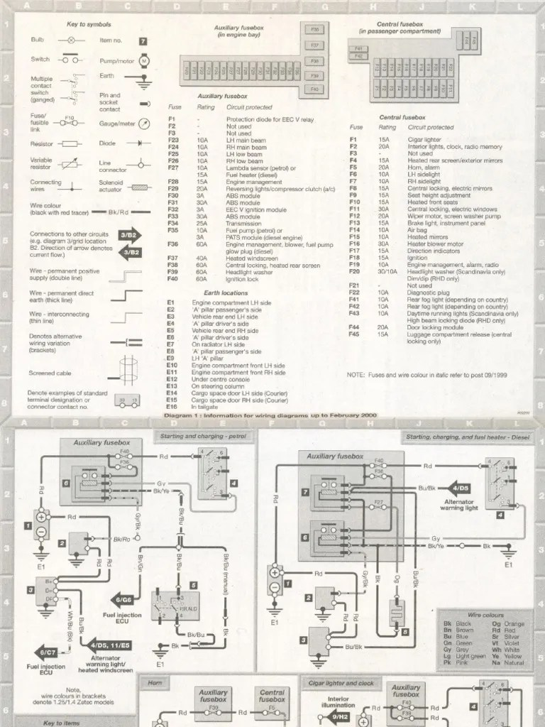 medium resolution of 1992 ford fiestum fuse diagram