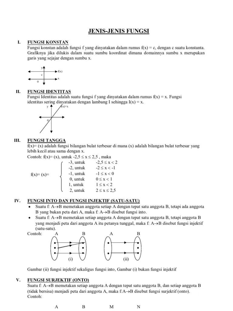 Jenis Dan Fungsi Rumus Matematika : jenis, fungsi, rumus, matematika, Jenis-jenis, Fungsi, Matematika
