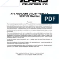 Polaris Sportsman 90 Wiring Diagram Jeep Jk Front Suspension Atv Service Manual Repair 1985 1995 All Models 1996 1998