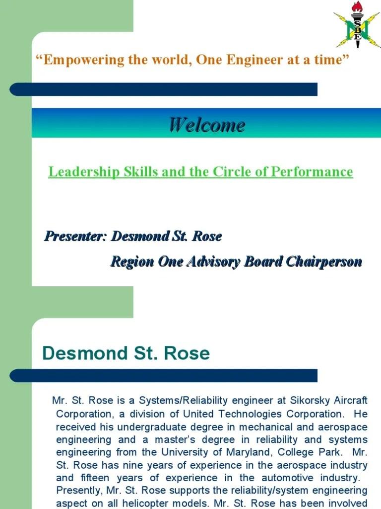 Leadership and Performance   Leadership   Leadership & Mentoring