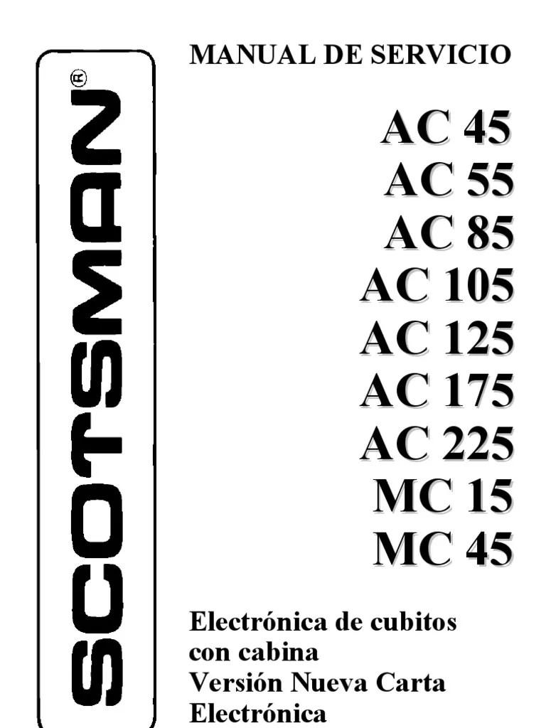Ultimo Manual AC_MC 45-55-85-105-125-175-225-MC 15-45 Nueva