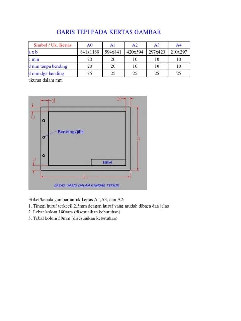 Ukuran Gambar A3 : ukuran, gambar, Garis, Kertas, Gambar
