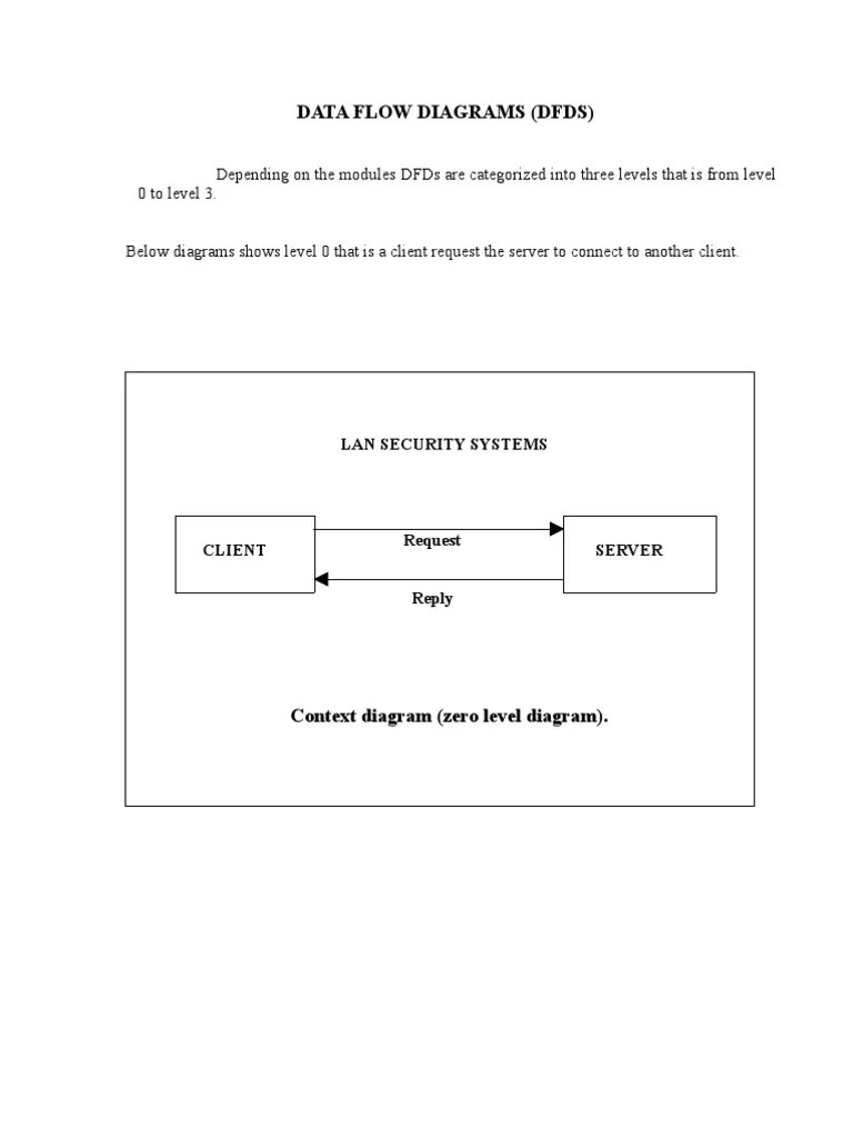 medium resolution of dfd diagram level 0