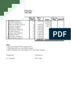 Liquidation Report Example 1