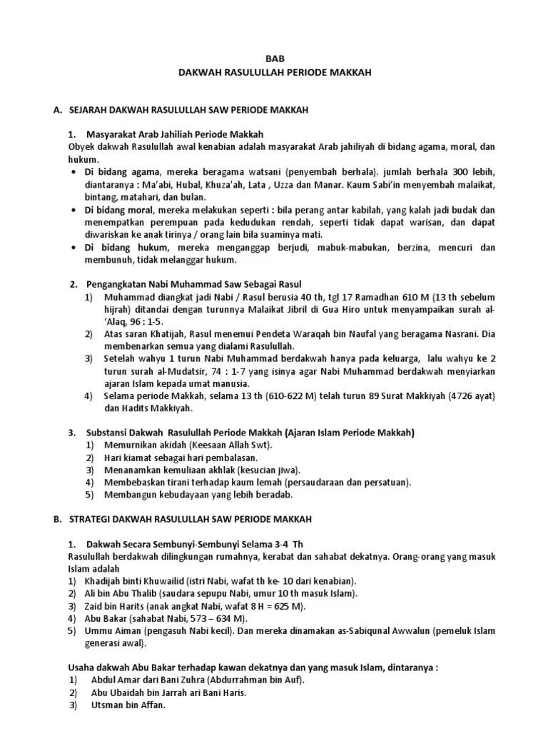 Strategi Dakwah Rasulullah Periode Mekah : strategi, dakwah, rasulullah, periode, mekah, Dakwah, Makkah, -Madinah