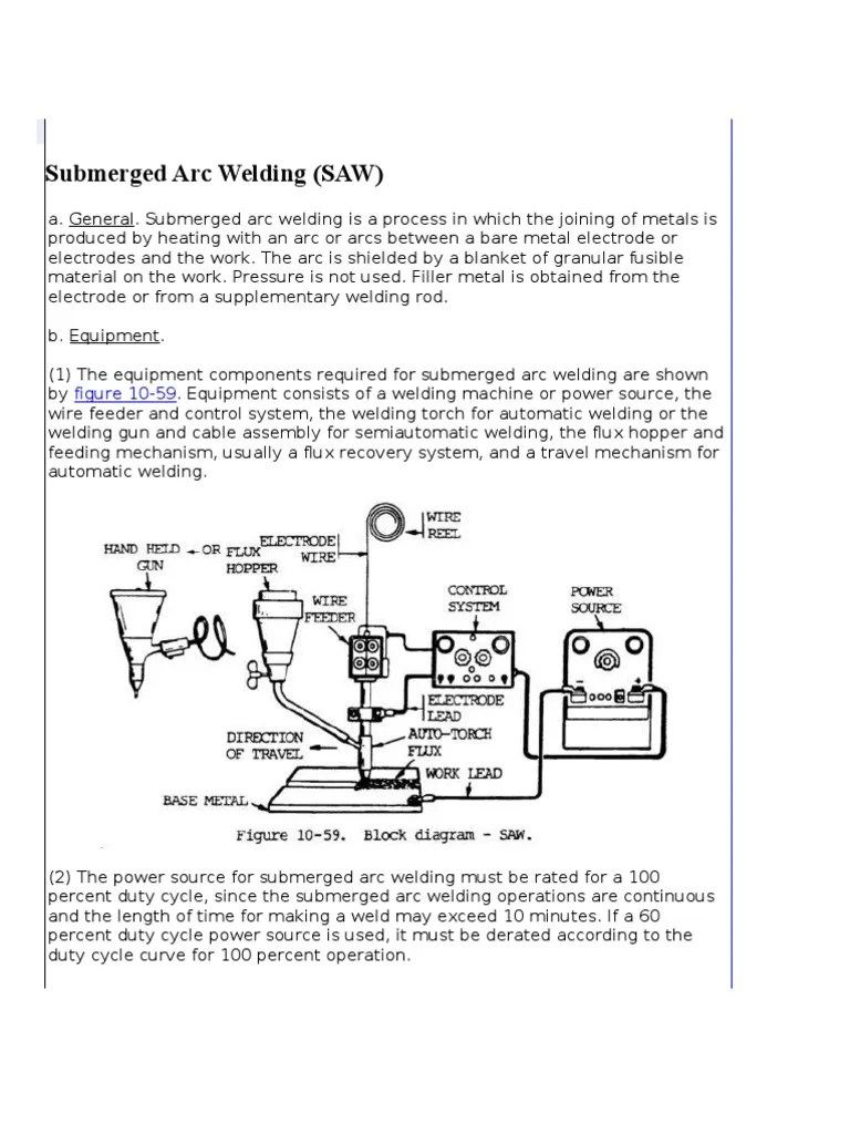arc welding block diagram [ 768 x 1024 Pixel ]