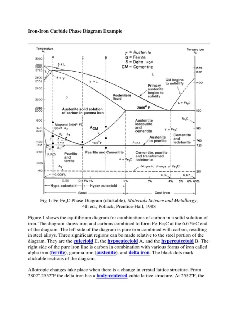 iron iron carbide phase diagram example heat treating physical chemistry [ 768 x 1024 Pixel ]