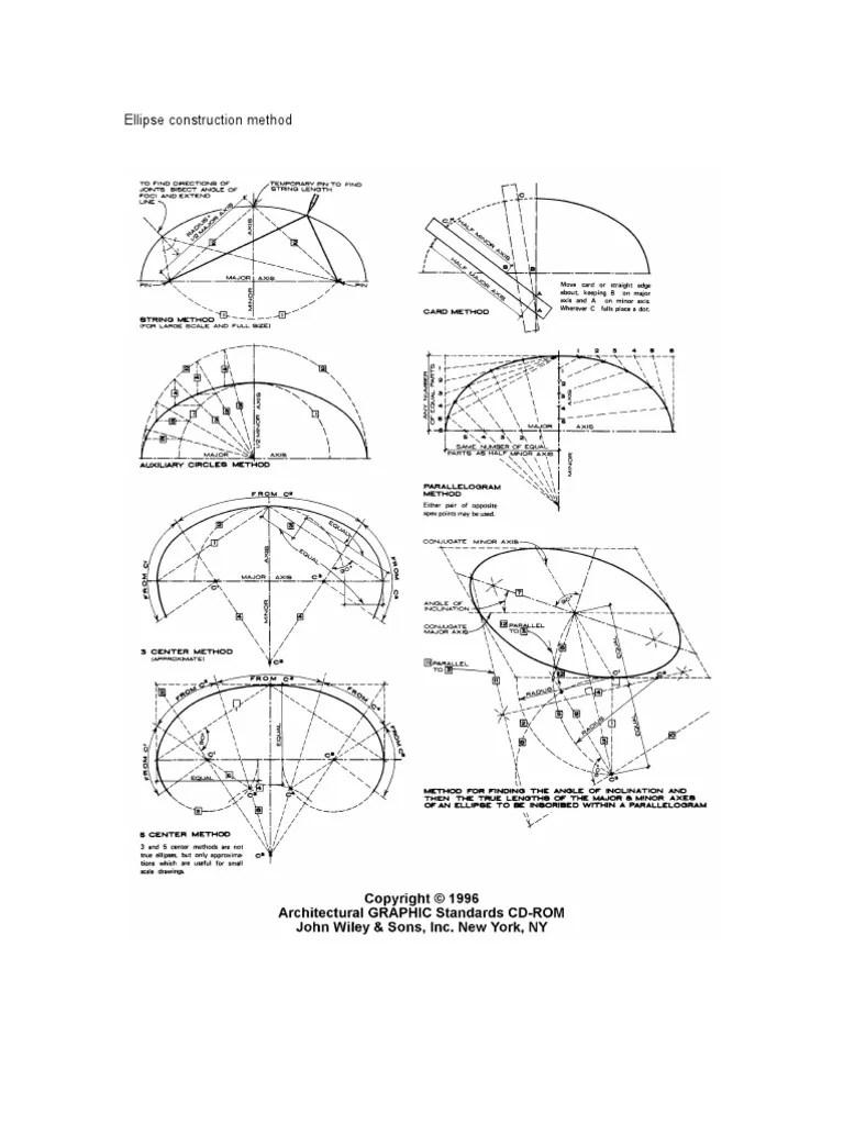 Ellipse Construction Method