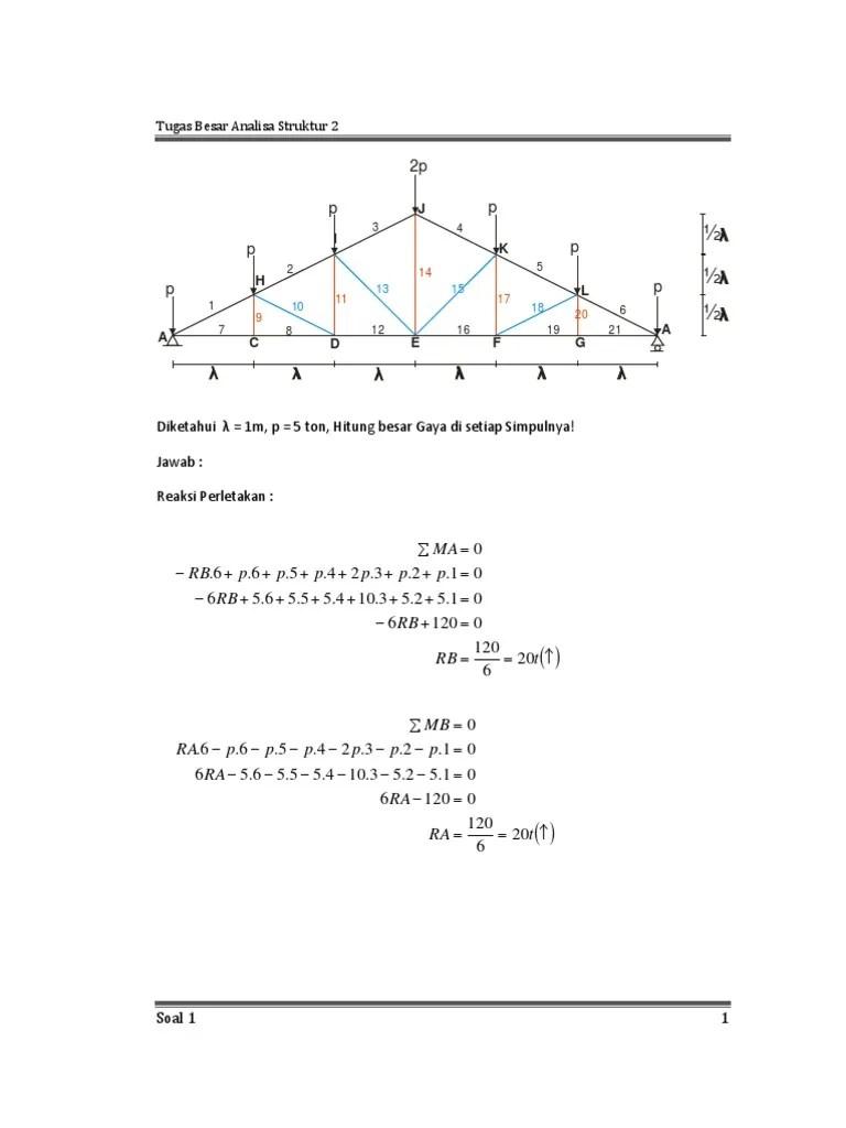 Metode Titik Buhul : metode, titik, buhul, Batang, Dengan, Metode, Titik, Buhul