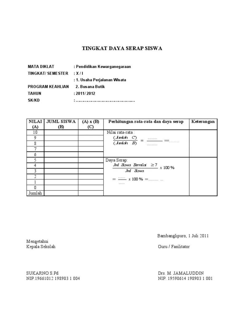 Contoh Format Analisis Daya Serap Siswa : contoh, format, analisis, serap, siswa, 10.Tingkat, Serap, Siswa