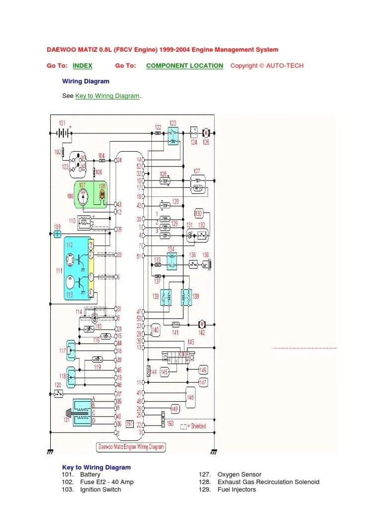 medium resolution of daewoo matiz electrical wiring diagram wiring diagram view daewoo matiz airbag wiring diagram