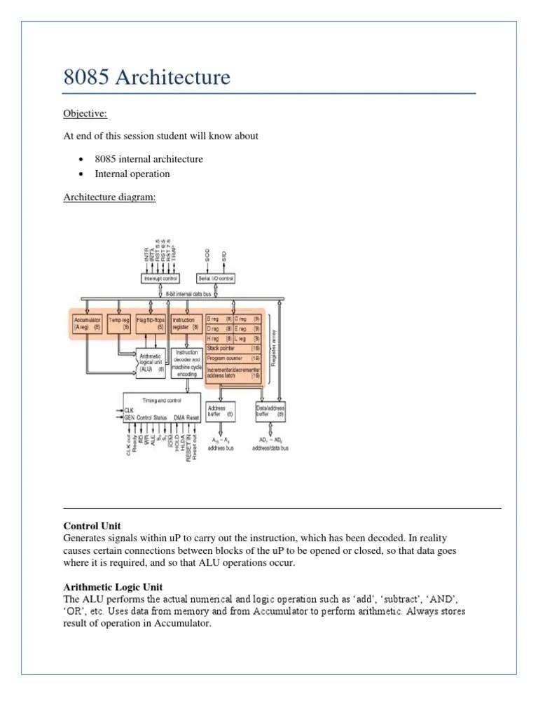 arithmetic logic unit diagram [ 768 x 1024 Pixel ]