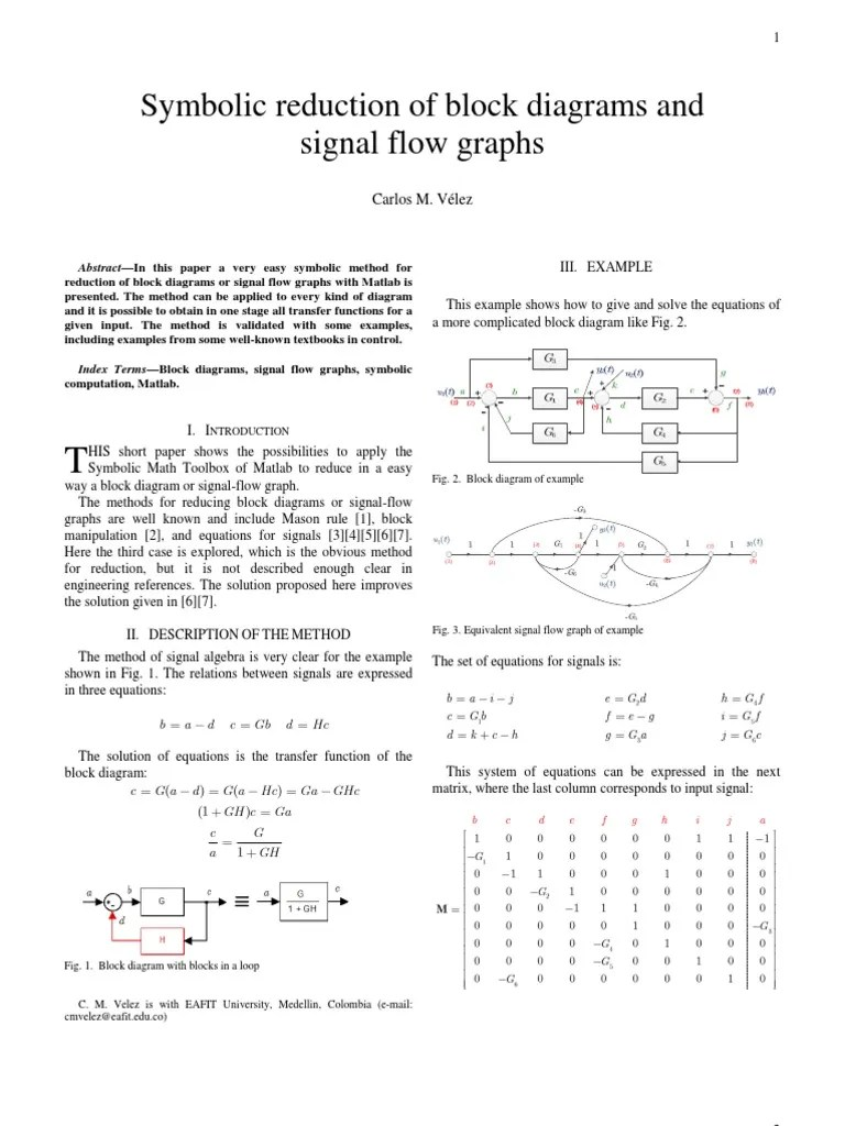 small resolution of symbolic reduction of block diagrams1 systems science computer programming