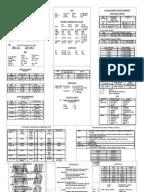 PhilHealth Circular No. 0035, s.2013 Annex 1 List Of