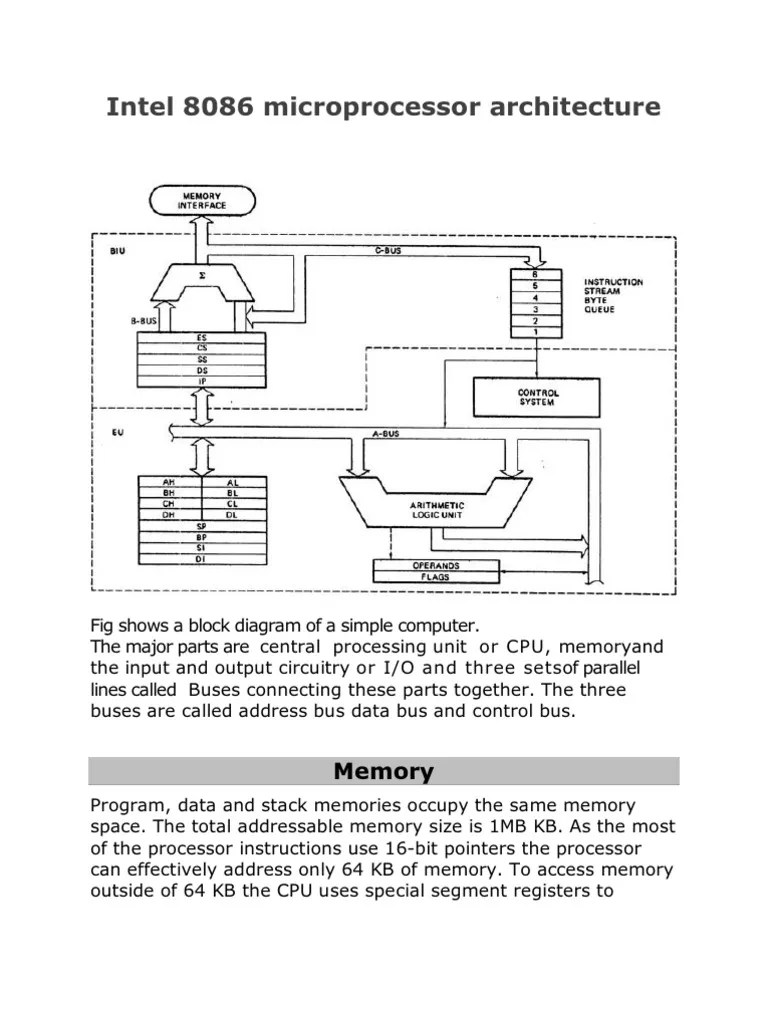 small resolution of block diagram 8086 microprocessor architecture