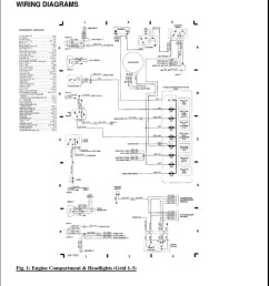 jeep hardtop wiring diagram jeep free wiring diagrams jeep yj lift gate custom jeep yj [ 768 x 1024 Pixel ]
