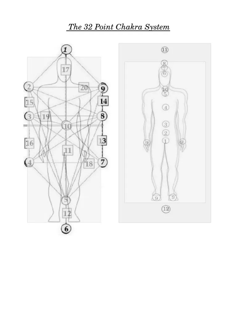 hight resolution of chakra system diagram of