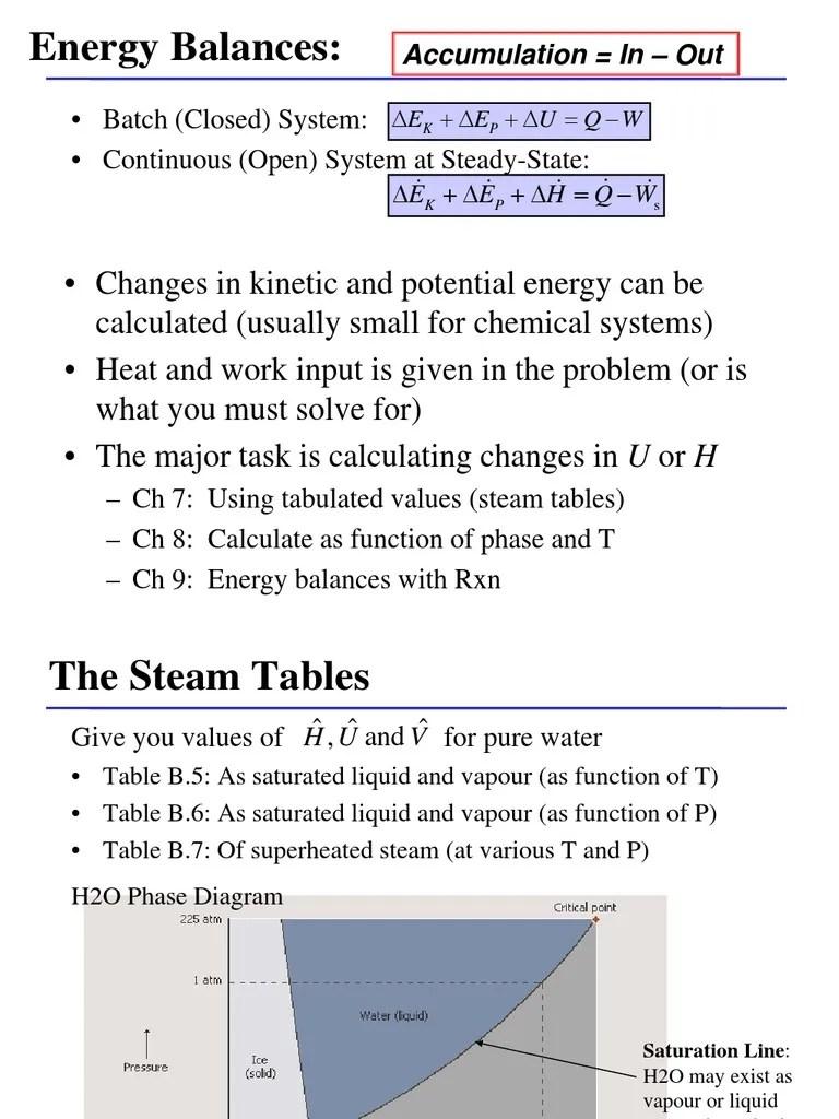 medium resolution of steam t  diagram