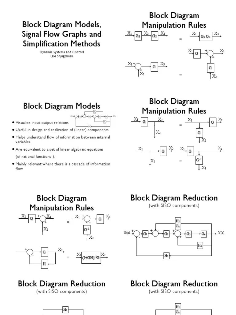 small resolution of block diagram simplification