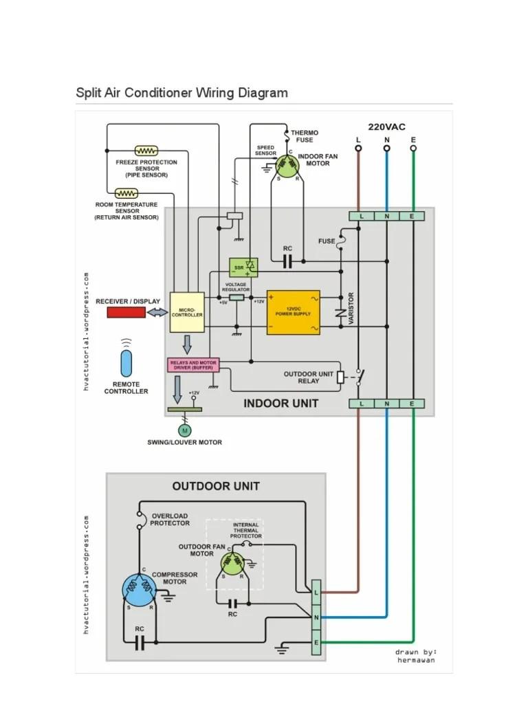 Window Unit A C Compressor Wiring Diagram - 230v single ... on