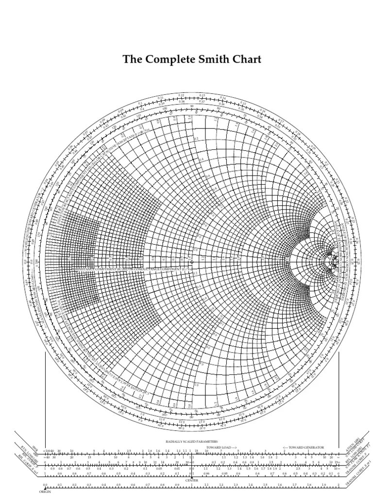 also the complete smith chart electrical impedance electronics rh scribd
