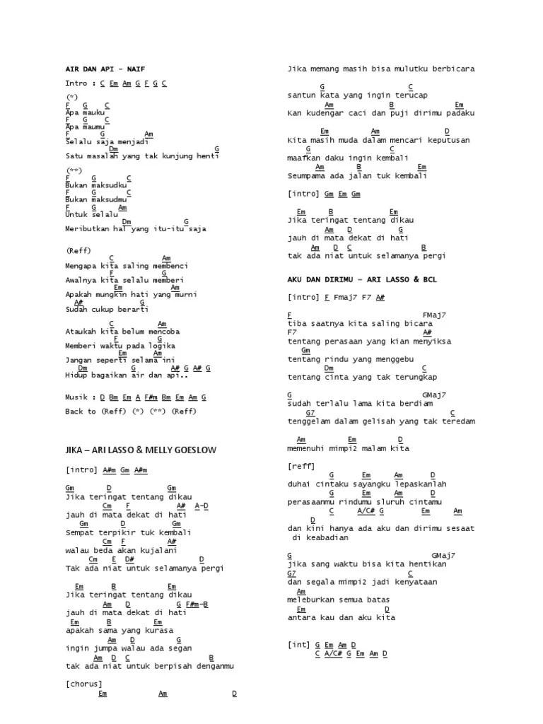 Naif Bencinta Untuk Mencinta Lirik Chord : bencinta, untuk, mencinta, lirik, chord, CHORD, Gitar