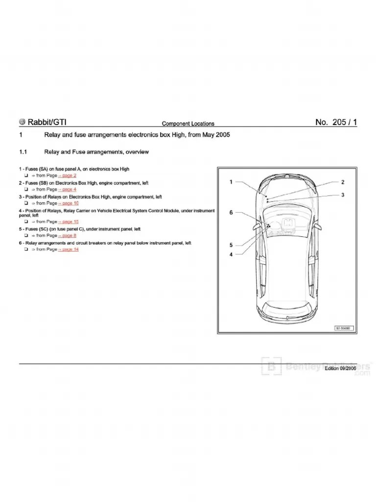 wrg 3124 2009 vw gti fuse box09 gti fuse box diy enthusiasts wiring diagrams  [ 768 x 1024 Pixel ]