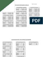 Swiss 2w Price List