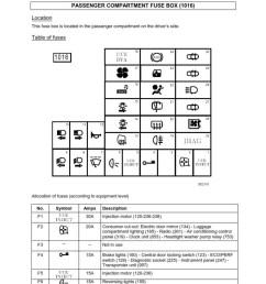 renault clio fuses fuse electrical relay vw mk1 golf fuse box diagram mk1 golf fuse box [ 768 x 1024 Pixel ]