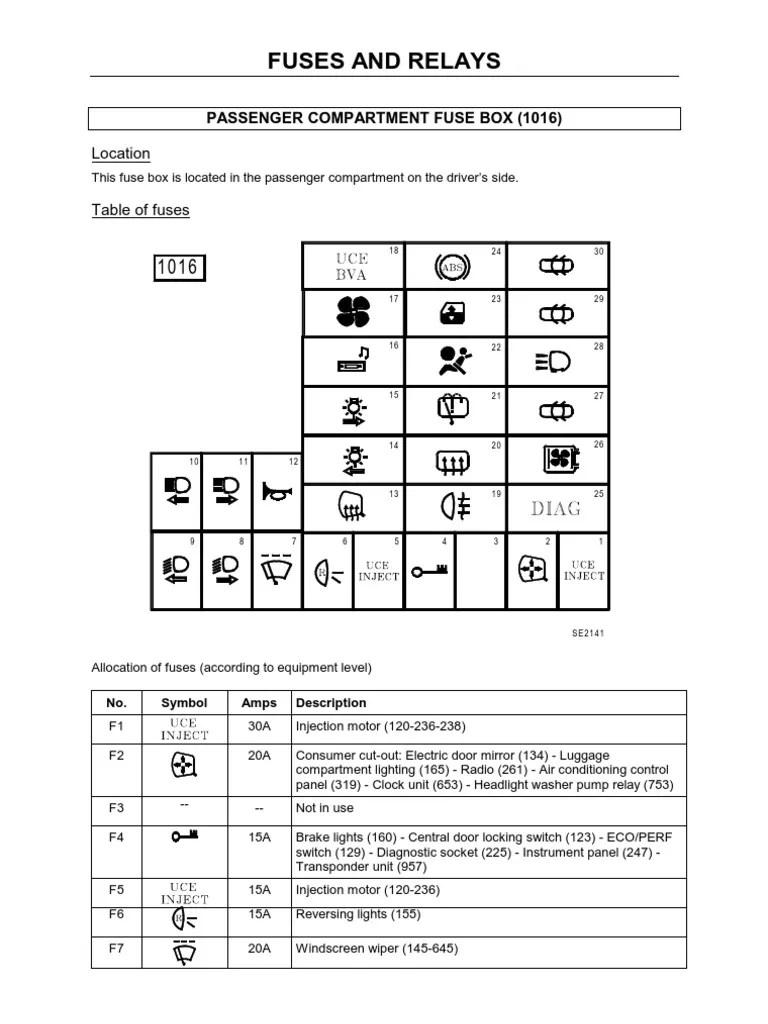 medium resolution of renault clio fuses fuse electrical relay vw mk1 golf fuse box diagram mk1 golf fuse box
