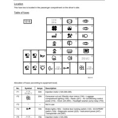 Renault Megane 3 Radio Wiring Diagram 1963 Impala Tail Light Clio Fuses | Fuse (electrical) Relay