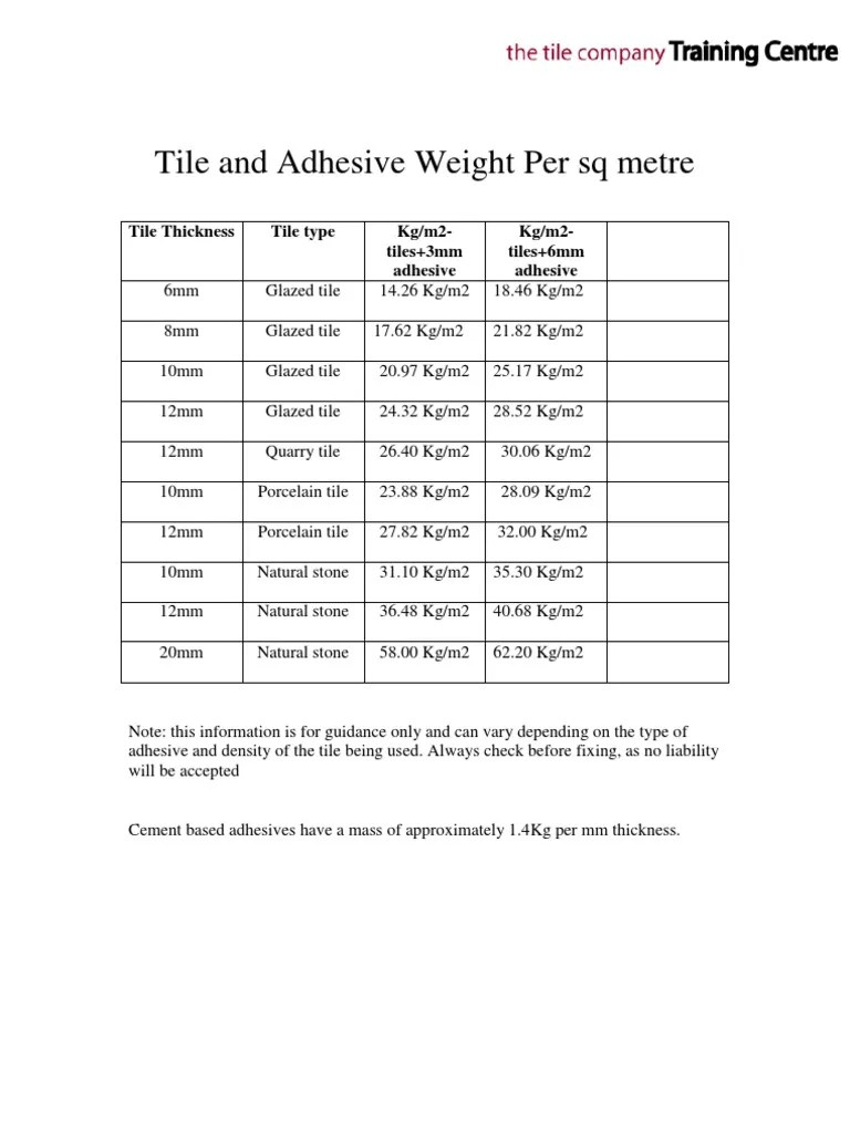 tile and adhesive weight per square