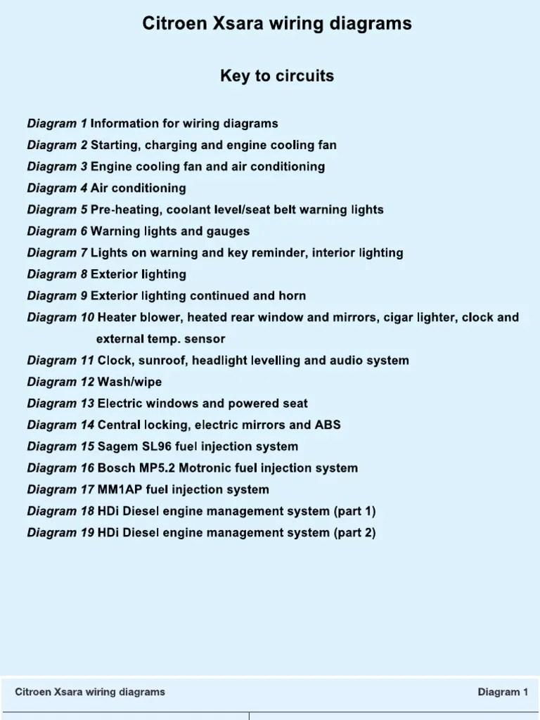 citroen xsara electrical wiring diagram [ 768 x 1024 Pixel ]