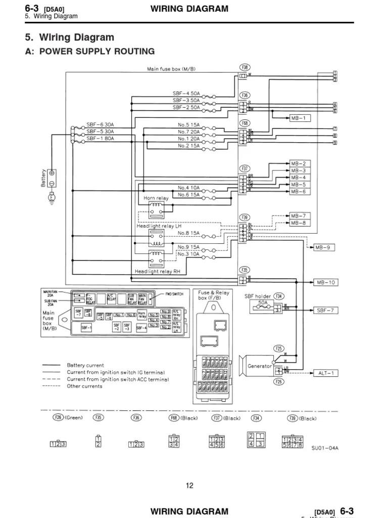 small resolution of 2001 subaru forester headlight wiring diagram wiring diagram data2001 subaru forester relay switch 2002 subaru forester