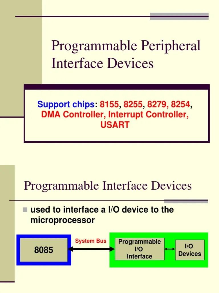 medium resolution of 8255 a block diagram