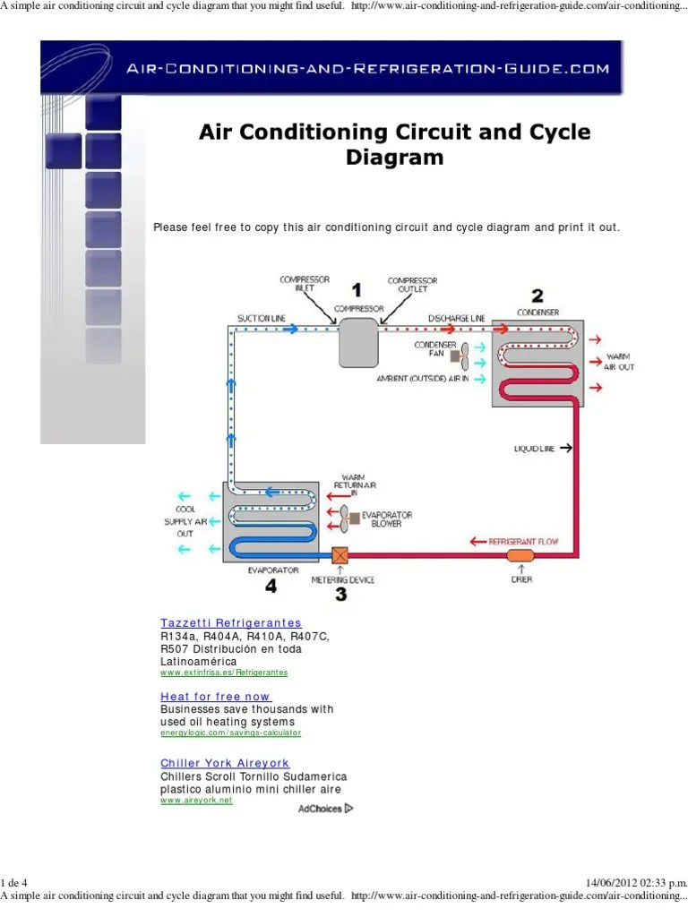 small resolution of air conditioning circuit and cycle diagram air conditioning refrigeration