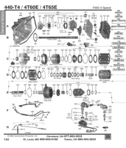 700r4 4l60e Wiring Diagram. 700r4. Wiring Diagram