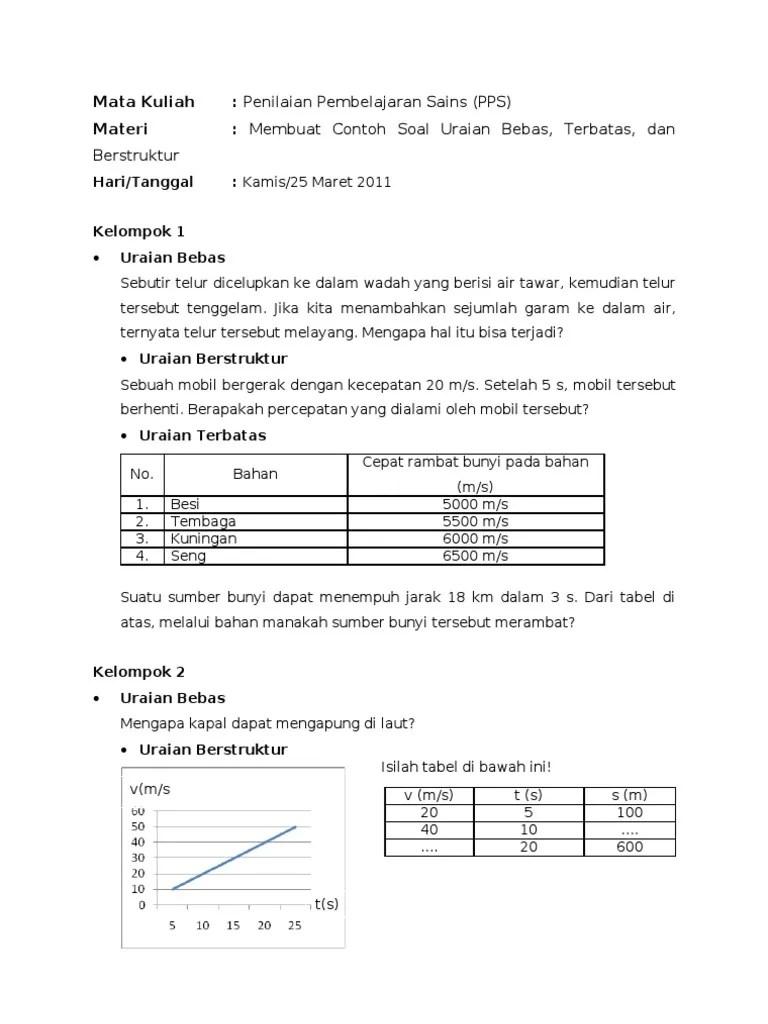 Contoh Soal Uraian Bebas Dan Terbatas Pai Studi Indonesia
