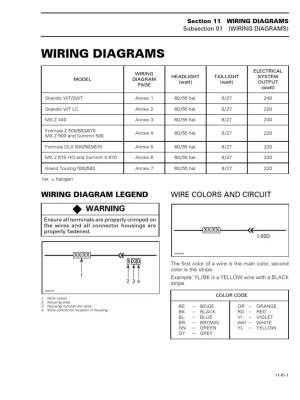 Bombardier Skidoo 199899 Electric Wiring Diagram