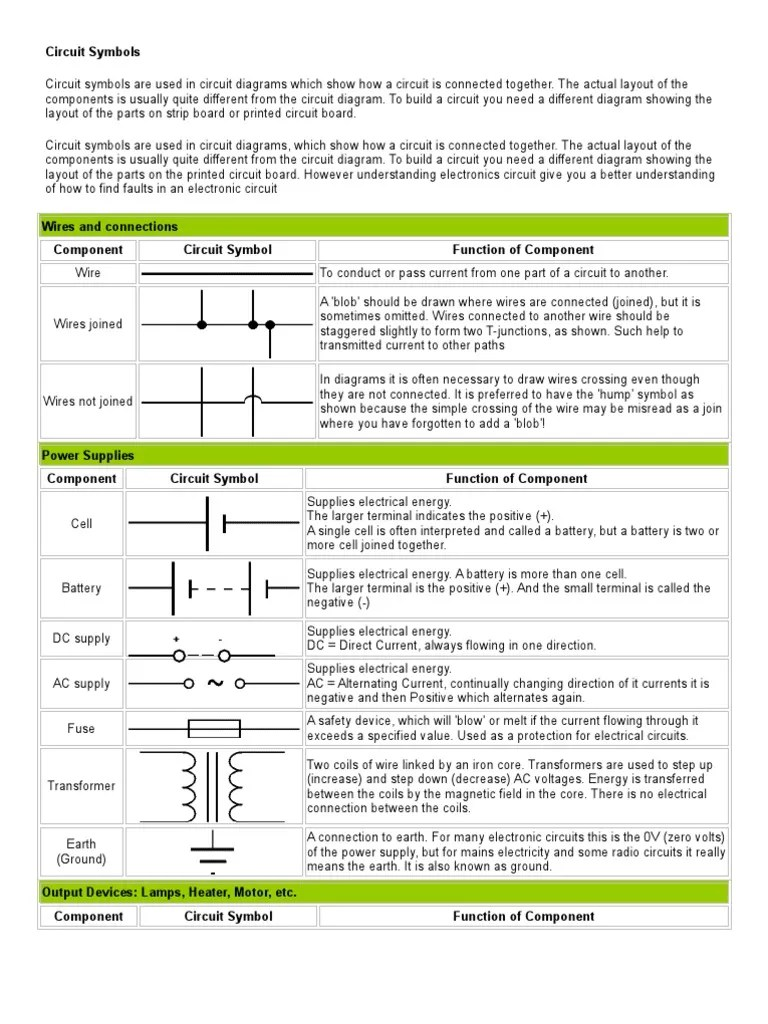medium resolution of electronic circuit diagram symbols circuit symbols commonly used wiring diagram today