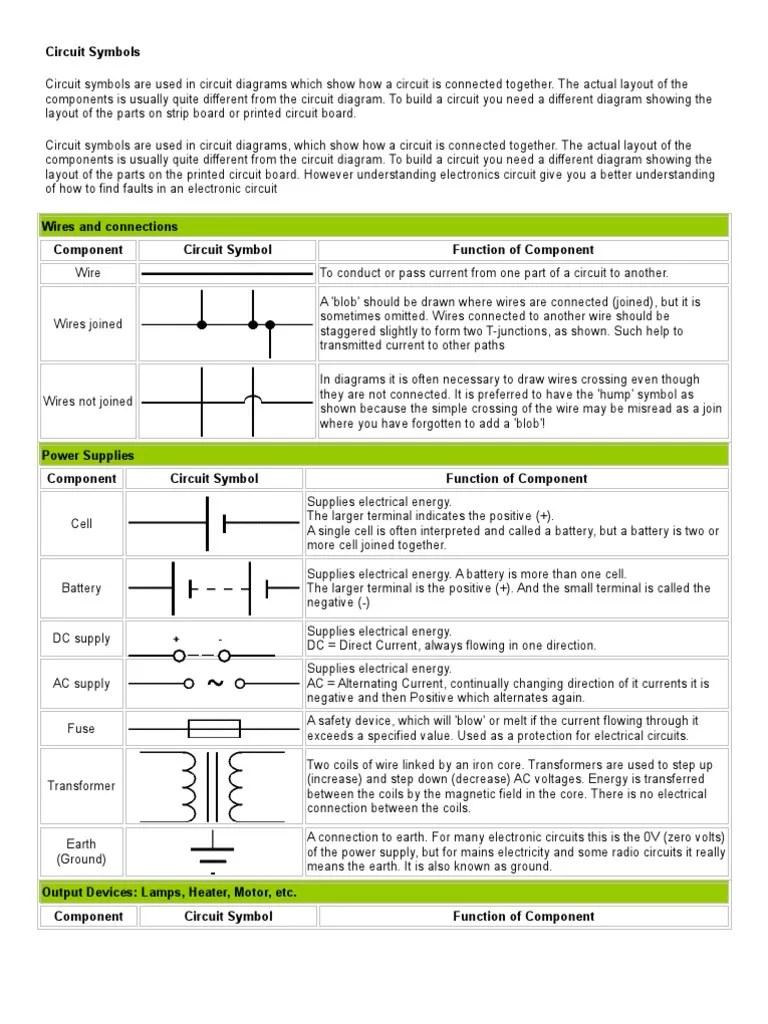 show electrical wiring diagram symbol [ 768 x 1024 Pixel ]
