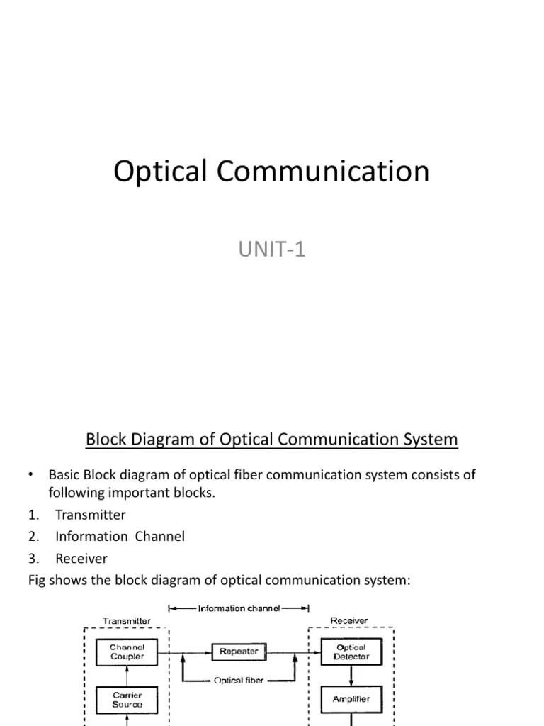 medium resolution of block diagram communication system