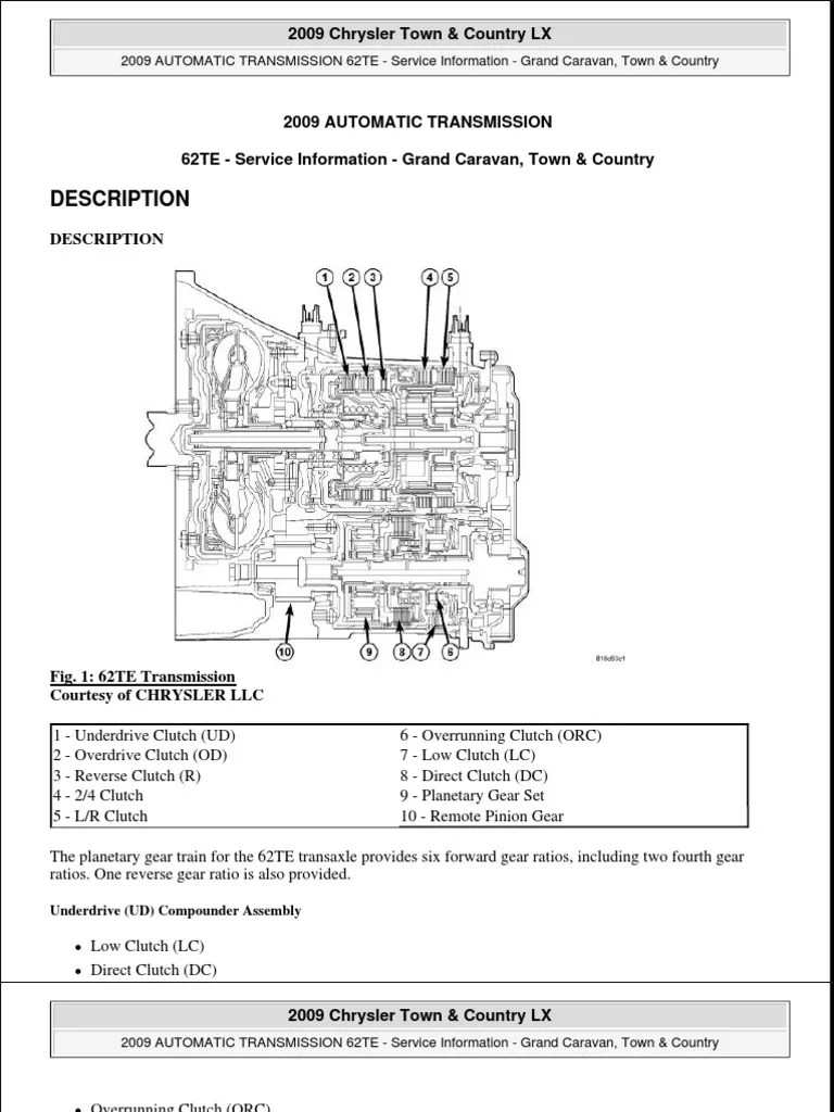 small resolution of dodge 62te transmission diagram wiring diagram forward 62te transmission diagram